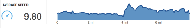 Gee, can you tell when we were riding into the wind, and when the wind was at our backs?